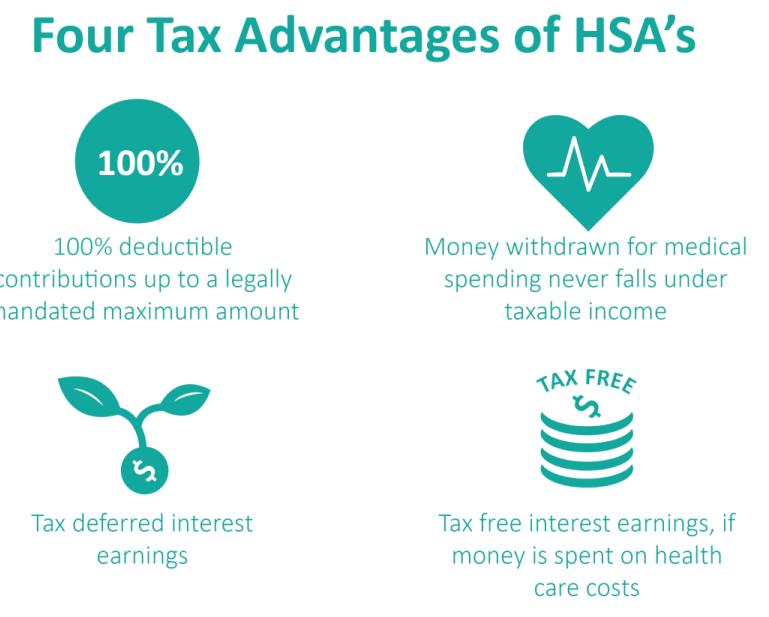image of tax benefits of hsa